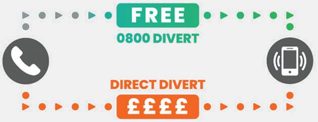 free landline to mobile call divert